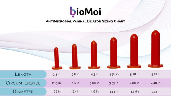 BioMoi antimicrobial vaginal dilator sizing chart